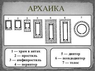 АРХАИКА 1 — храм в антах 2 — простиль 3 — амфипростиль 4 — периптер 5 — дипте