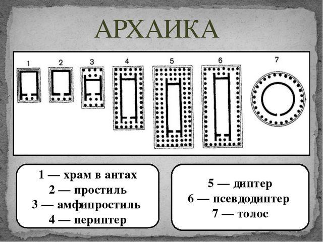 АРХАИКА 1 — храм в антах 2 — простиль 3 — амфипростиль 4 — периптер 5 — дипте...