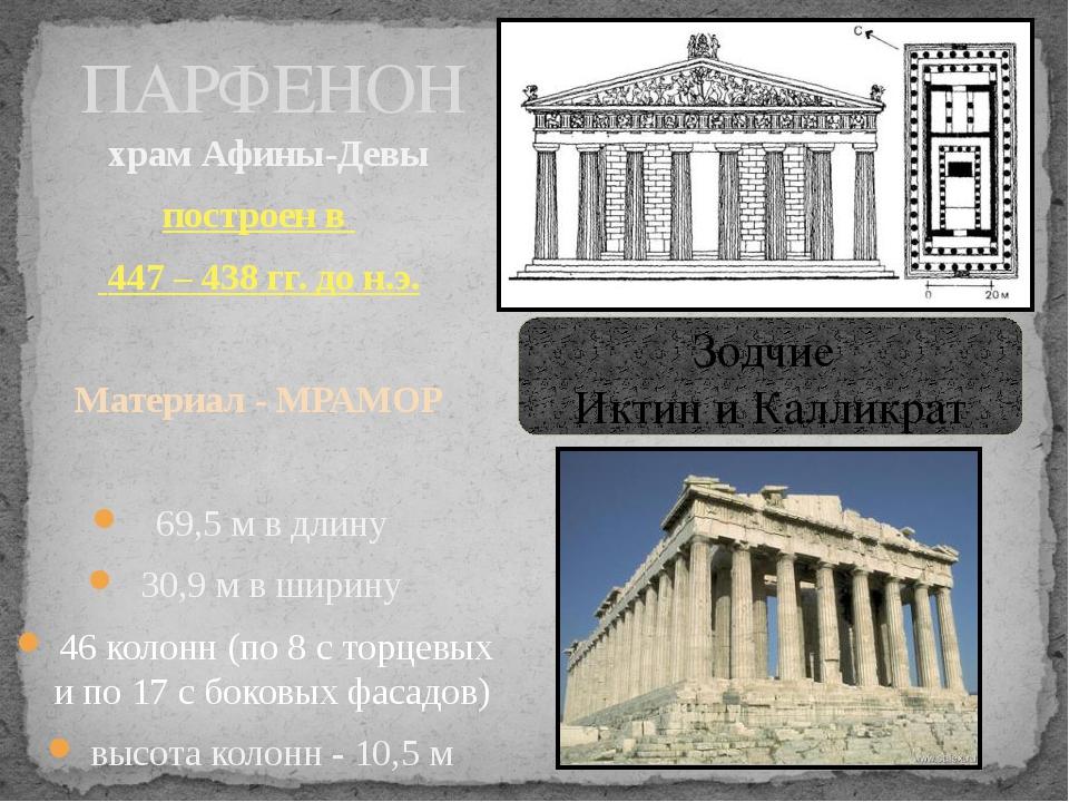 храм Афины-Девы построен в 447 – 438 гг. до н.э. Материал - МРАМОР 69,5 м в...