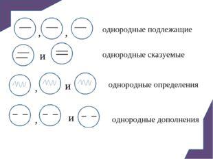 и и и , , , , однородные подлежащие однородные сказуемые однородные определен