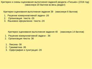 Критерии и схемы оценивания выполнения заданий раздела «Письмо» (2016 год) (м