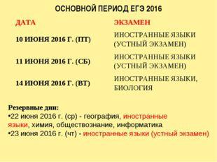 ОСНОВНОЙ ПЕРИОД ЕГЭ 2016 Резервные дни: 22 июня 2016 г. (ср) -география,ино
