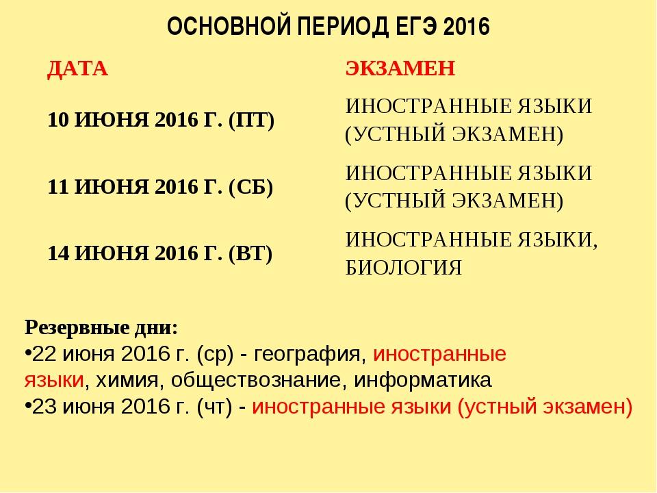 ОСНОВНОЙ ПЕРИОД ЕГЭ 2016 Резервные дни: 22 июня 2016 г. (ср) -география,ино...