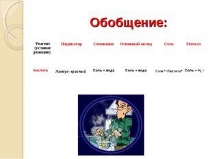 Обобщение: Реагент (условие реакции)  Индикатор  Основание Основный оксид