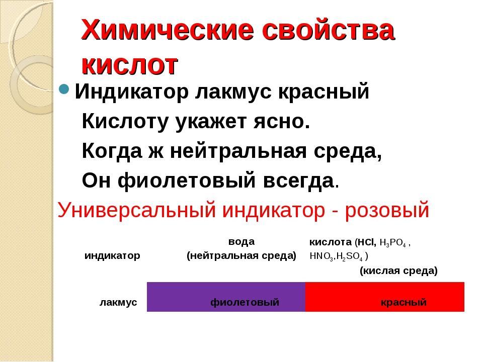 Химические свойства кислот Индикатор лакмус красный Кислоту укажет ясно. Когд...