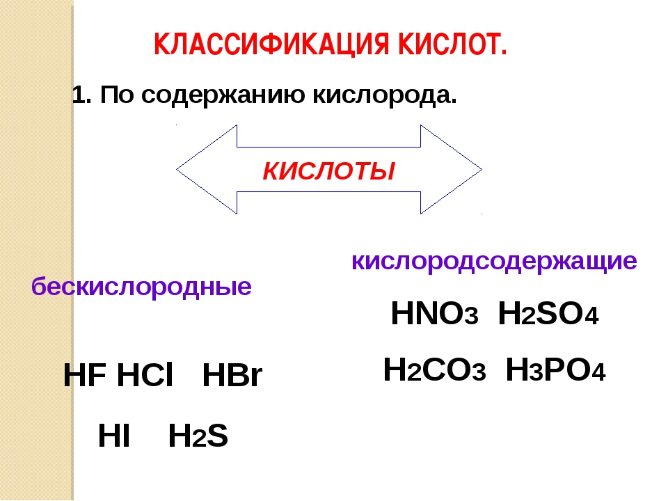 КЛАССИФИКАЦИЯ КИСЛОТ. бескислородные HF HCl HBr HI H2S  1. По содержанию...