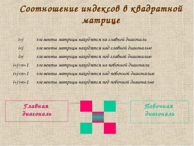 Соотношение индексов в квадратной матрице Главная диагональ Побочная диагонал...