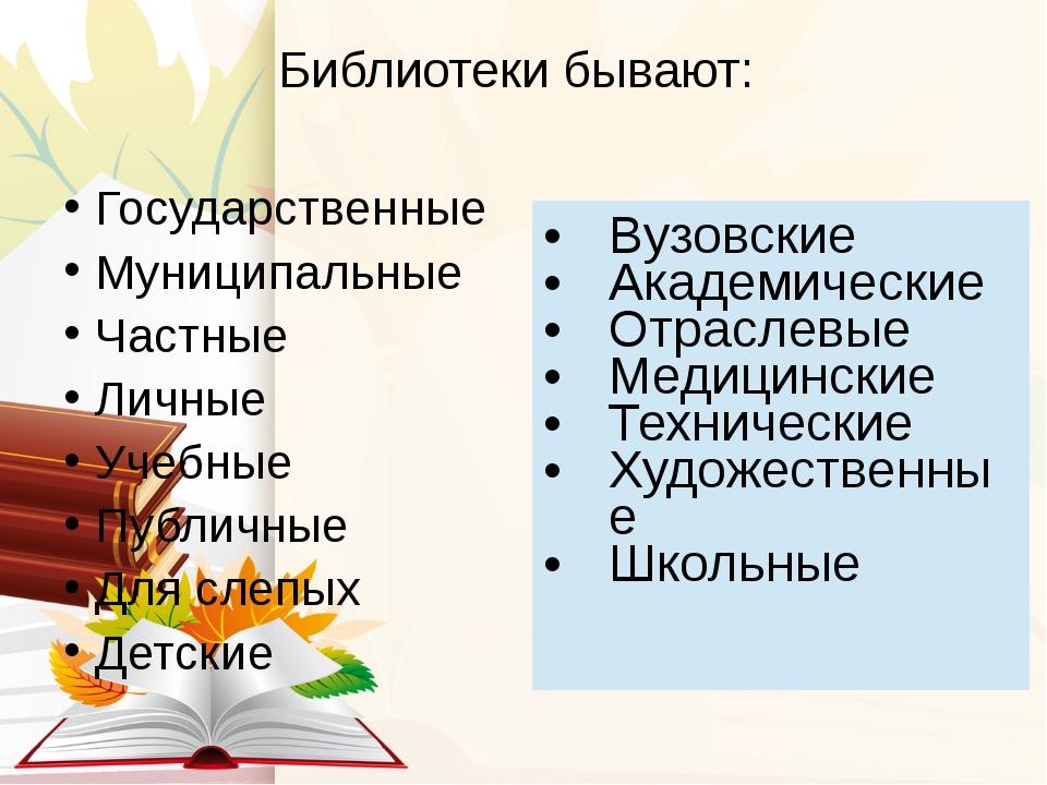 Библиотеки бывают: Государственные Муниципальные Частные Личные Учебные Публи...