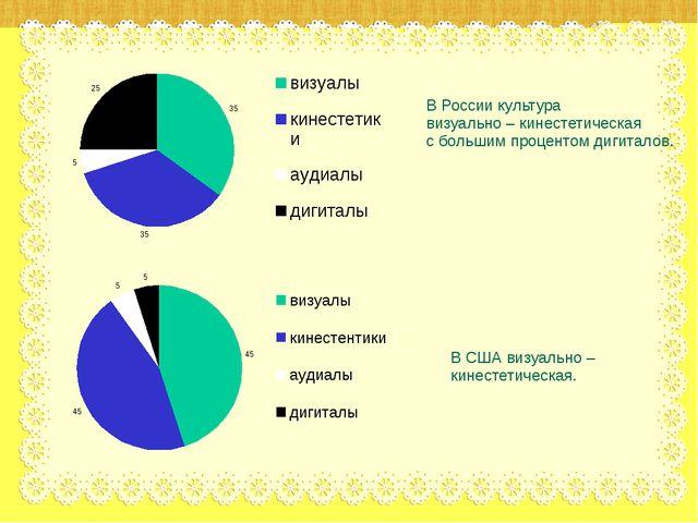 В России культура визуально – кинестетическая с большим процентом дигиталов....