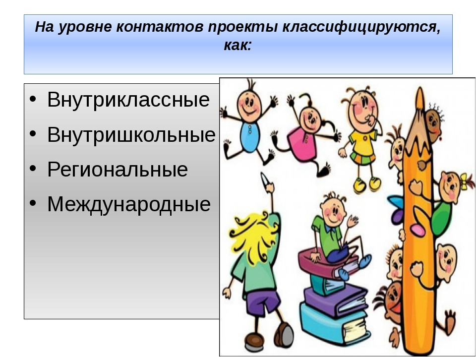 На уровне контактов проекты классифицируются, как: Внутриклассные Внутришколь...
