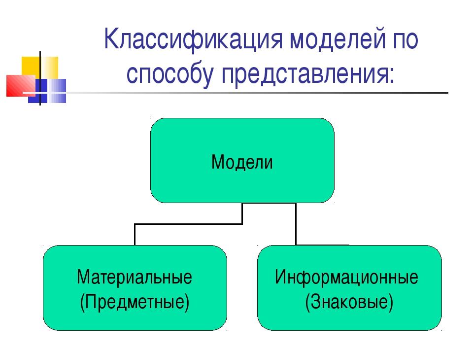 Классификация моделей по способу представления: