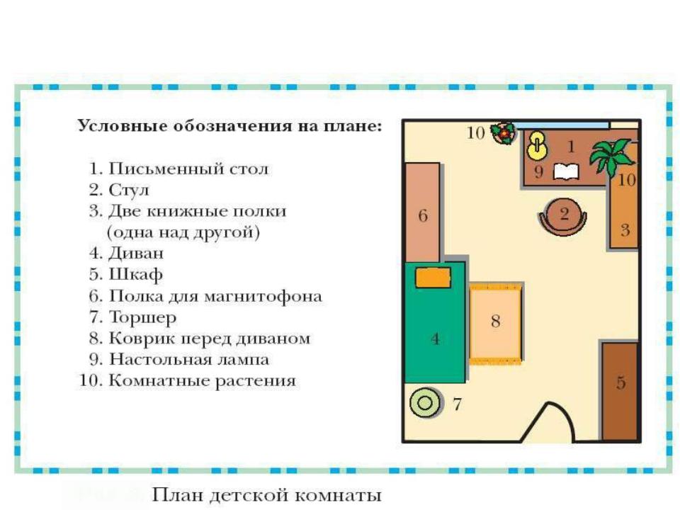 Как сделать план комнаты на