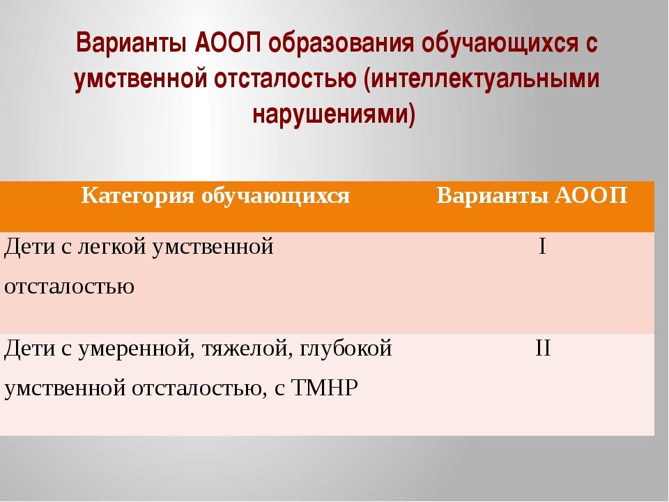 Варианты АООП образования обучающихся с умственной отсталостью (интеллектуаль...