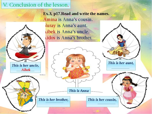 Ex.3, p17.Read and write the names. Amina is Anna's cousin. Nuray is Anna's...