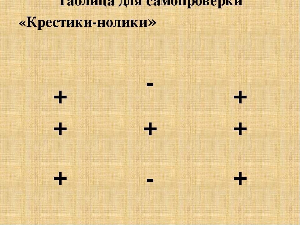 Таблица для самопроверки «Крестики-нолики» + - + + + + + - +