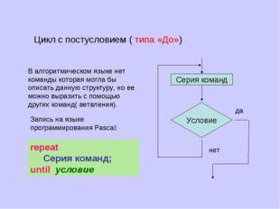 Условие Серия команд да нет В алгоритмическом языке нет команды которая могла