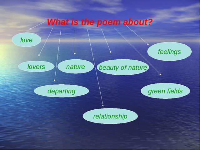 What is the poem about? love nature beauty of nature feelings departing rela...