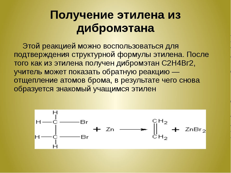 Получение этилена из дибромэтана Этой реакцией можно воспользоваться для подт...