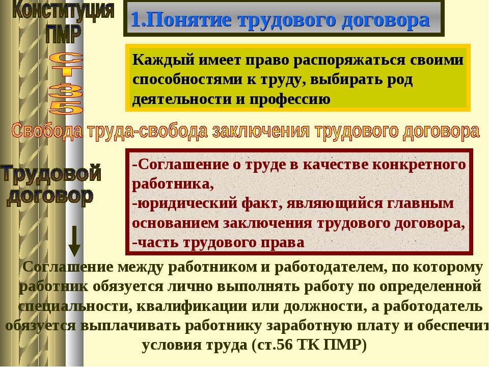 Новости приднестровья официальное информагентство приднестровской молдавской республики - #бизнес-омбудсмен