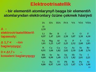 * Elektrootrisatellik - bir elementiň atomlarynyň başga bir elementiň atomlar