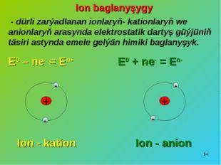 * Ion baglanyşygy - dürli zarýadlanan ionlaryň- kationlaryň we anionlaryň ara