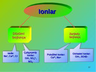 * Düzümi boýunça Zarýady boýunça sada: Na+, Ca2+, Cl- Çylşyrymly ionlar: OH-,