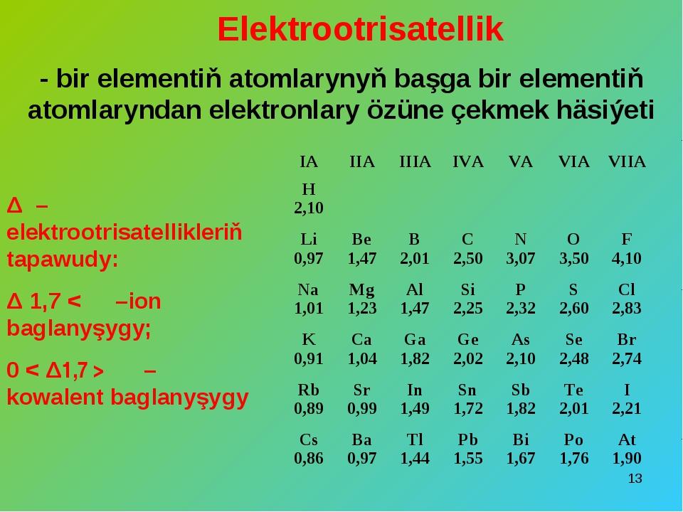 * Elektrootrisatellik - bir elementiň atomlarynyň başga bir elementiň atomlar...