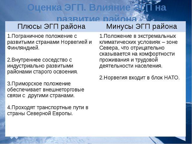 Вопросы 1 2 3 4 5 Какие субъекты РФ входят в состав Северного экономического...