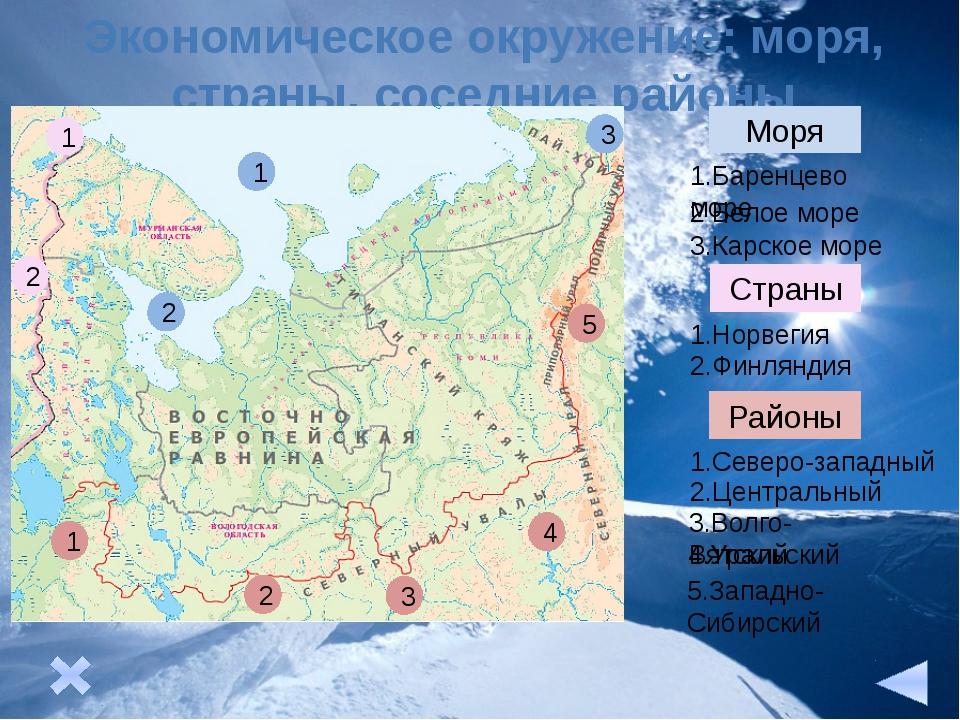 Отрасли специализации района Топливная Черная металлургия Цветная металлурги...