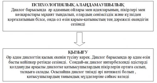 http://centre.ipksko.kz/images/thumbnails/images/poisk.opit.reshenie/8/2-500x265.png