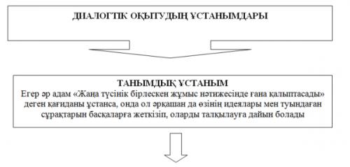 http://centre.ipksko.kz/images/thumbnails/images/poisk.opit.reshenie/8/1-500x239.png
