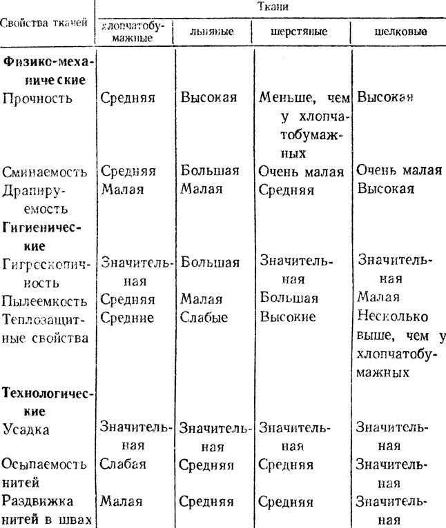 C:\Users\Маруся\Desktop\откр урок\000036.jpg