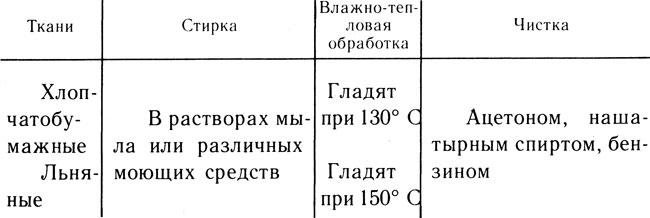 C:\Users\Маруся\Desktop\откр урок\000057.jpg