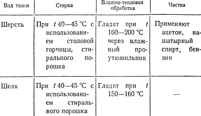C:\Users\Маруся\Desktop\откр урок\000039.jpg