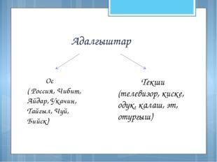 Адалгыштар Ос ( Россия, Чибит, Айдар, Укачин, Тайгыл, Чуй, Бийск) Текши (тел