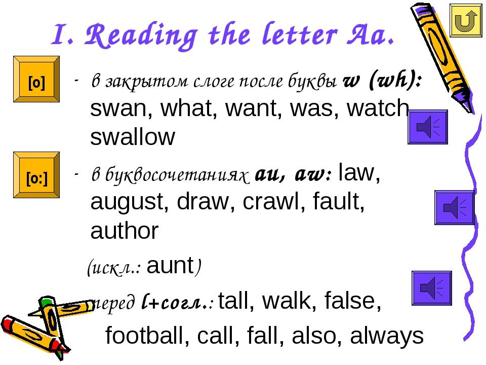 I. Reading the letter Aa. в закрытом слоге после буквы w (wh): swan, what, wa...