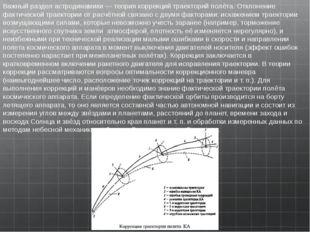 Важный раздел астродинамики — теория коррекций траекторий полёта. Отклонение