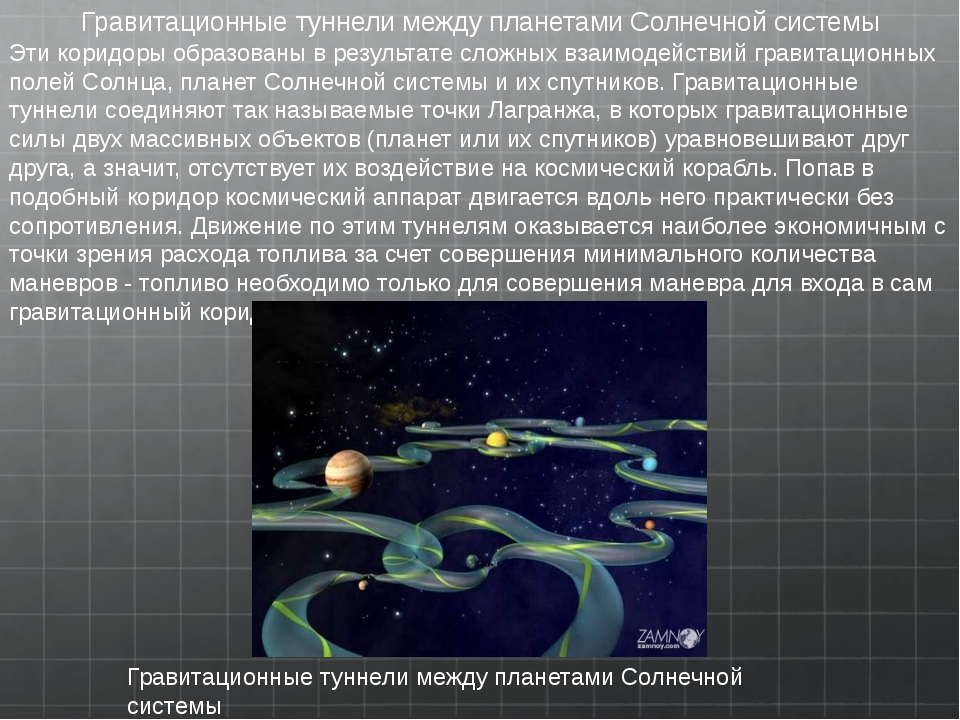 Гравитационные туннели между планетами Солнечной системы Эти коридоры образов...