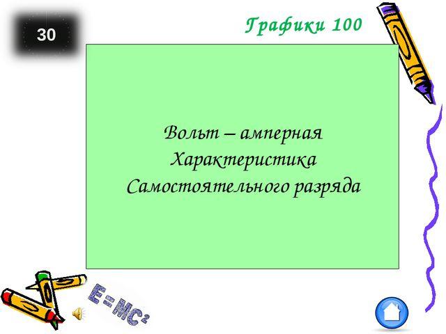Вольт – амперная Характеристика Самостоятельного разряда Графики 100