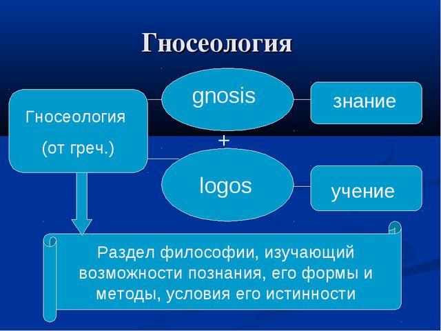 Гносеология Гносеология (от греч.) gnosis logos + знание учение Раздел филосо...