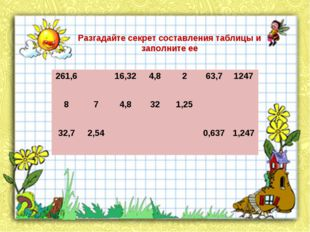 Разгадайте секрет составления таблицы и заполните ее 261,616,324,8263,7