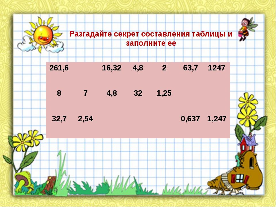 Разгадайте секрет составления таблицы и заполните ее 261,616,324,8263,7...