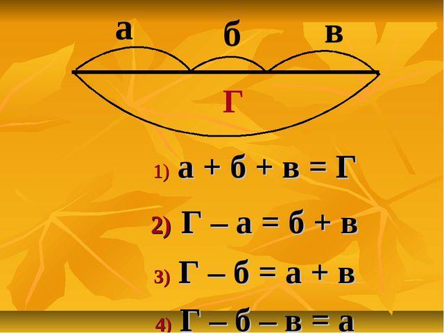 а + б + в = Г Г – а = б + в Г – б = а + в Г – б – в = а Г а б в