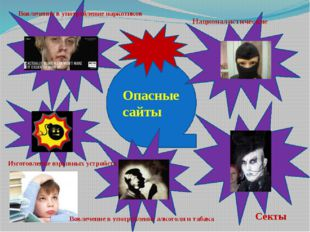 Опасные сайты Националистические Секты Вовлечение в употребление наркотиков