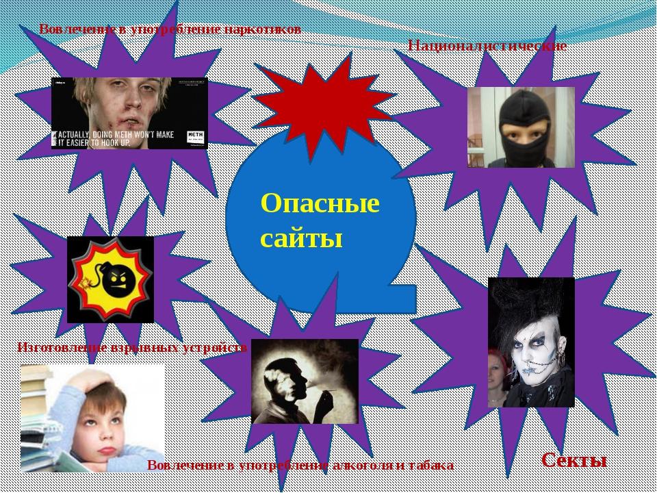 Опасные сайты Националистические Секты Вовлечение в употребление наркотиков...
