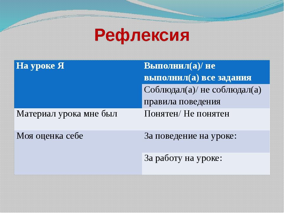 Рефлексия На уроке Я Выполнил(а)/ не выполнил(а) все задания Соблюдал(а)/ не...