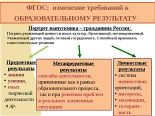 Предметные результаты знания умения, опыт творческой деятельности и др. Личн