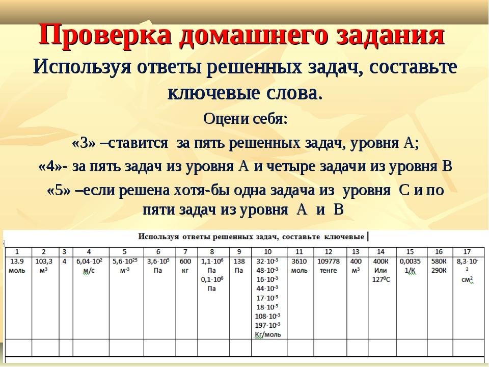Проверка домашнего задания Используя ответы решенных задач, составьте ключевы...