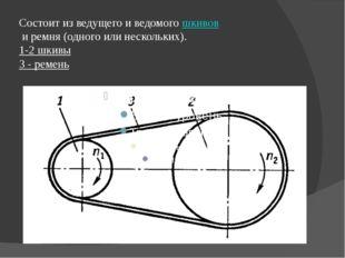 Состоитизведущегоиведомогошкивовиремня(одногоилинескольких). 1-2 шк