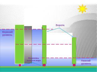 Верхний уровень Нижний уровень Механизмы пропуска воды Ворота